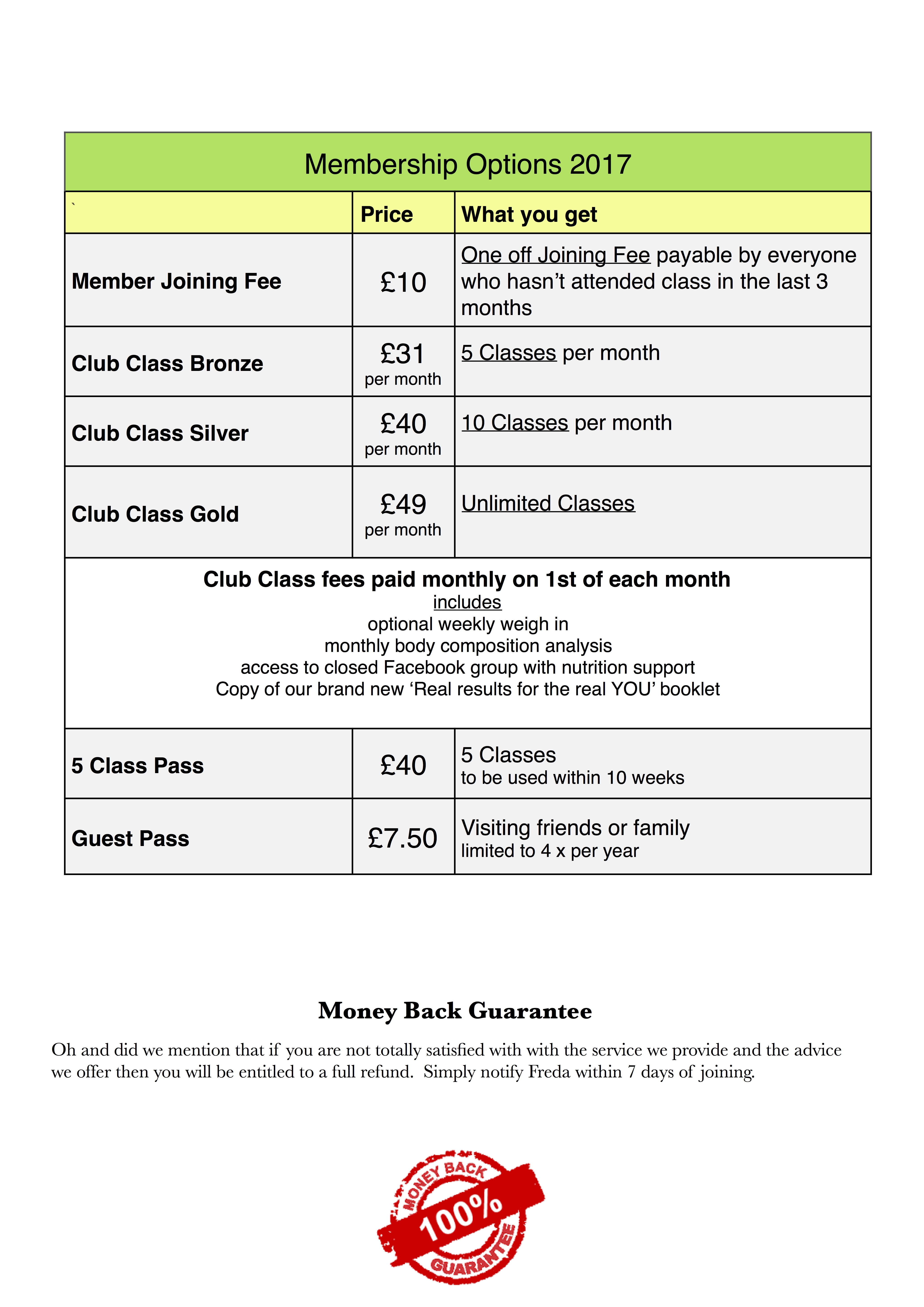 fees and charges page for web site